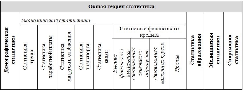 Логическая схема по истории психологии
